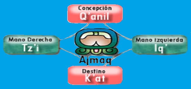 Nawal Ajmaq