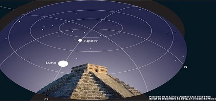 Astronomia en La Cultura Maya