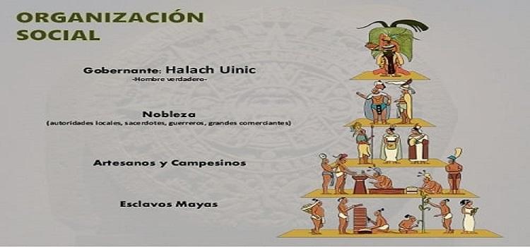 Organización de La Cultura Maya